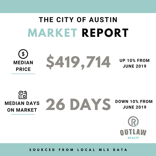 City of Austin Market Report